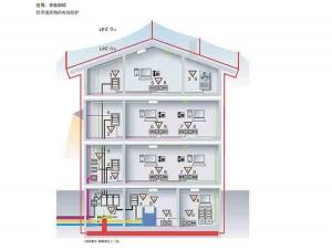 吴中电涌保护的基本原理