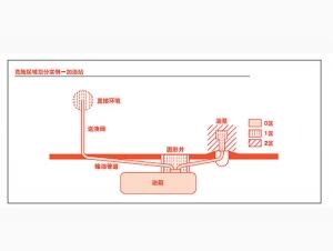 常熟接线盒与电缆接头产品